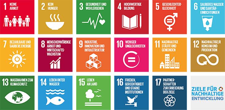 Wir beteiligen uns an einer nachhaltigen Welt!